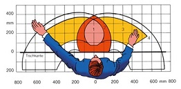ergonomics-zoni
