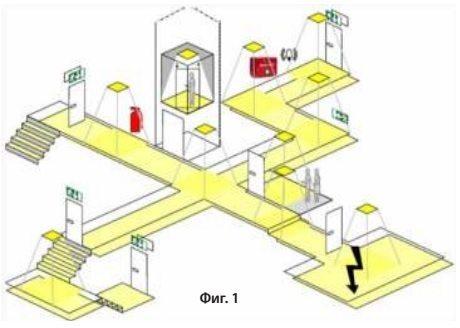 evakuacionno-osvetlenie-fig1