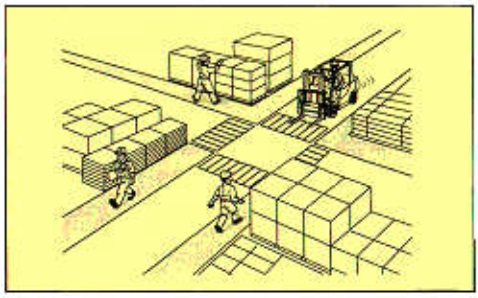 Маркирайте транспортните коридори