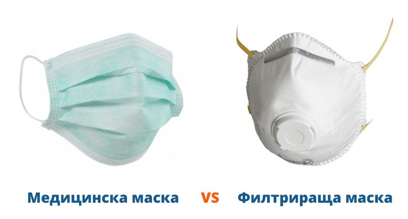 Разлики между медицинската меска и филтриращата маска