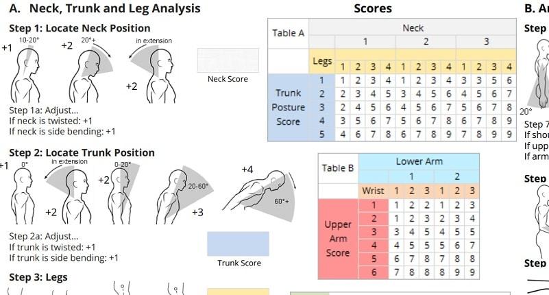 Ергономични методи за оценка на физическо натоварване