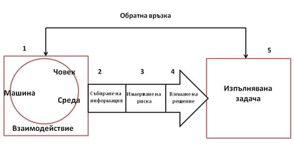Системна теория