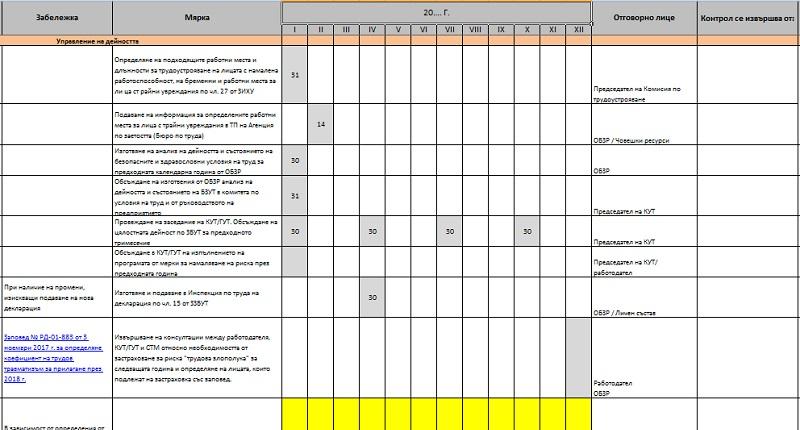 Програма от мерки по ЗБУТ