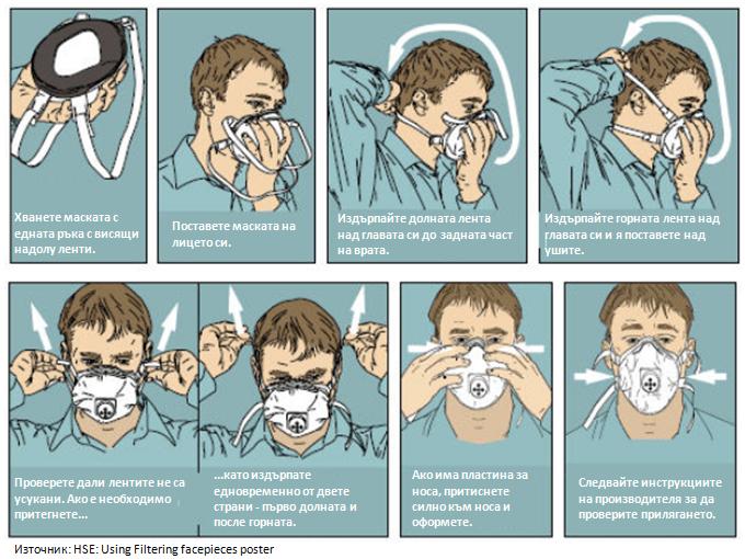 Стъпки за поставяне на филтрираща маска